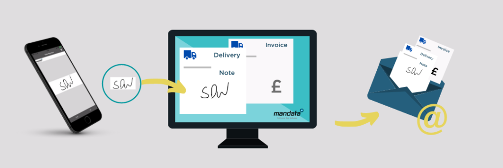 Delivery to invoice in 3 easy steps thanks to Mandata Transport Management Software