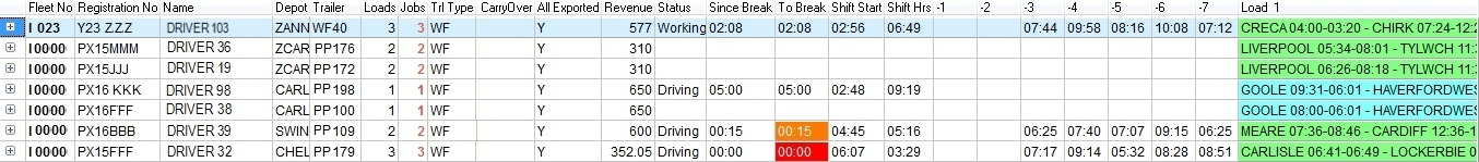 Drivers Hours Showing Live Drivers Hours in Traffic Pad